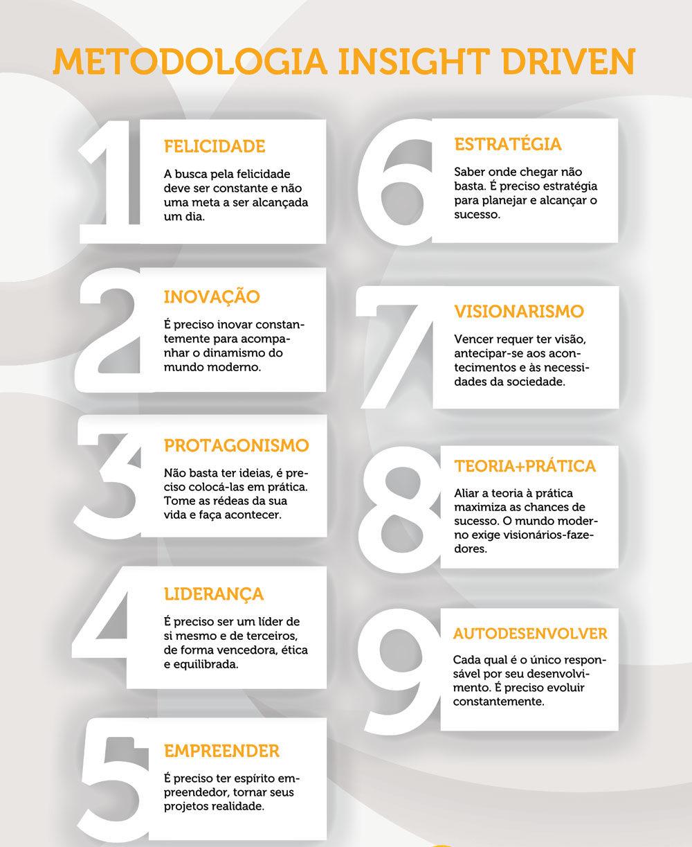 Banner-i9mentor-metodologia